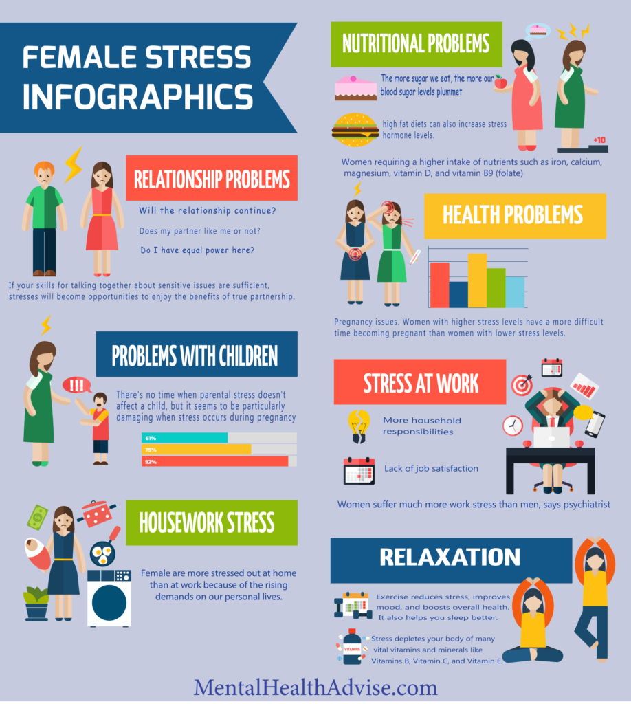 female stress